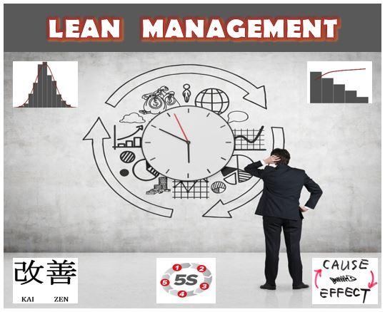 Cursos de calidad y productividad - TCM