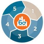 Certificados seis sigma - Técnicas de Control Metrológico